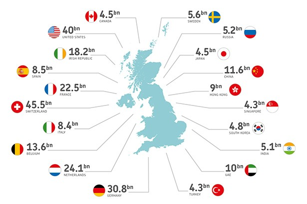 Single Market