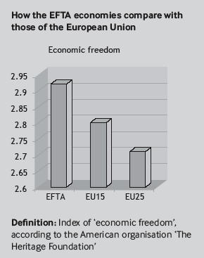 The Case for EFTA2