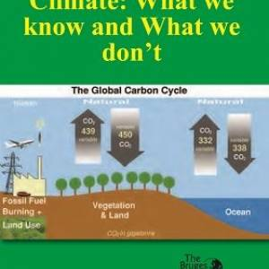 Climate: What we know and What we do not