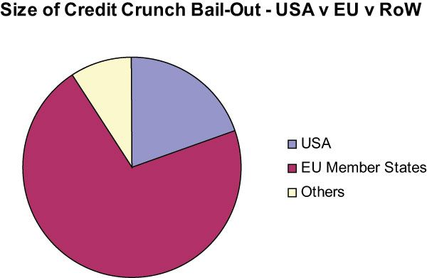 The EUs Credibility Crunch2